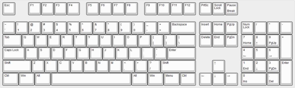 Full-size toetsenbord (100%)