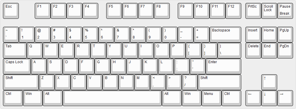 Tenkeyless toetsenbord
