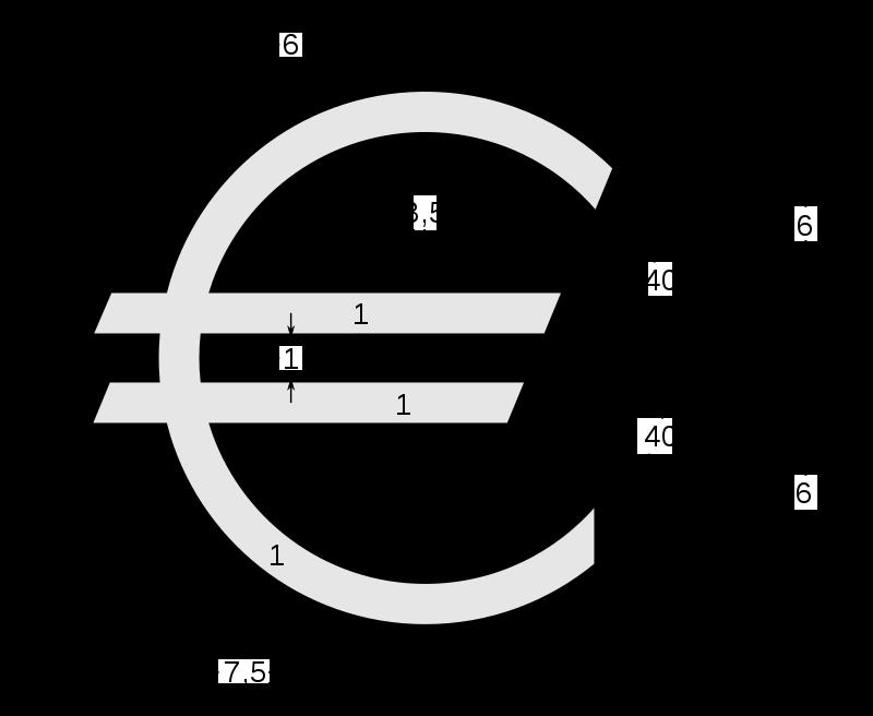 Euroteken symbool