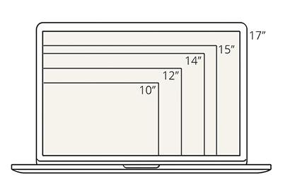 Schermformaat laptops